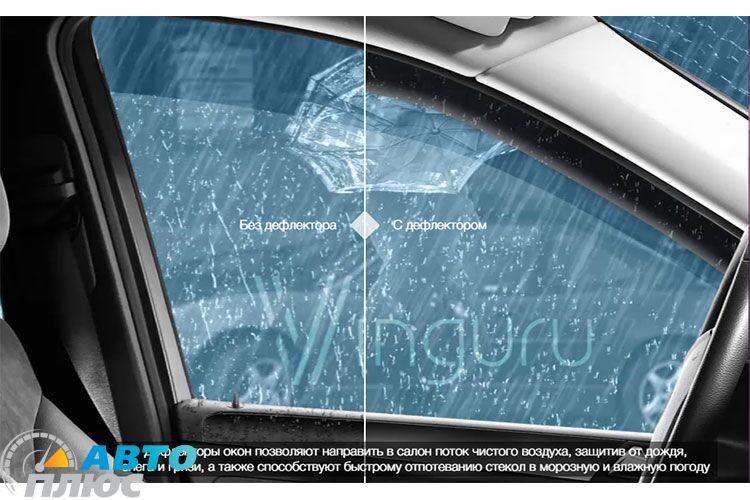 Дефлекторы окон Vinguru Ford Fusion 2002-2012 - фото 11